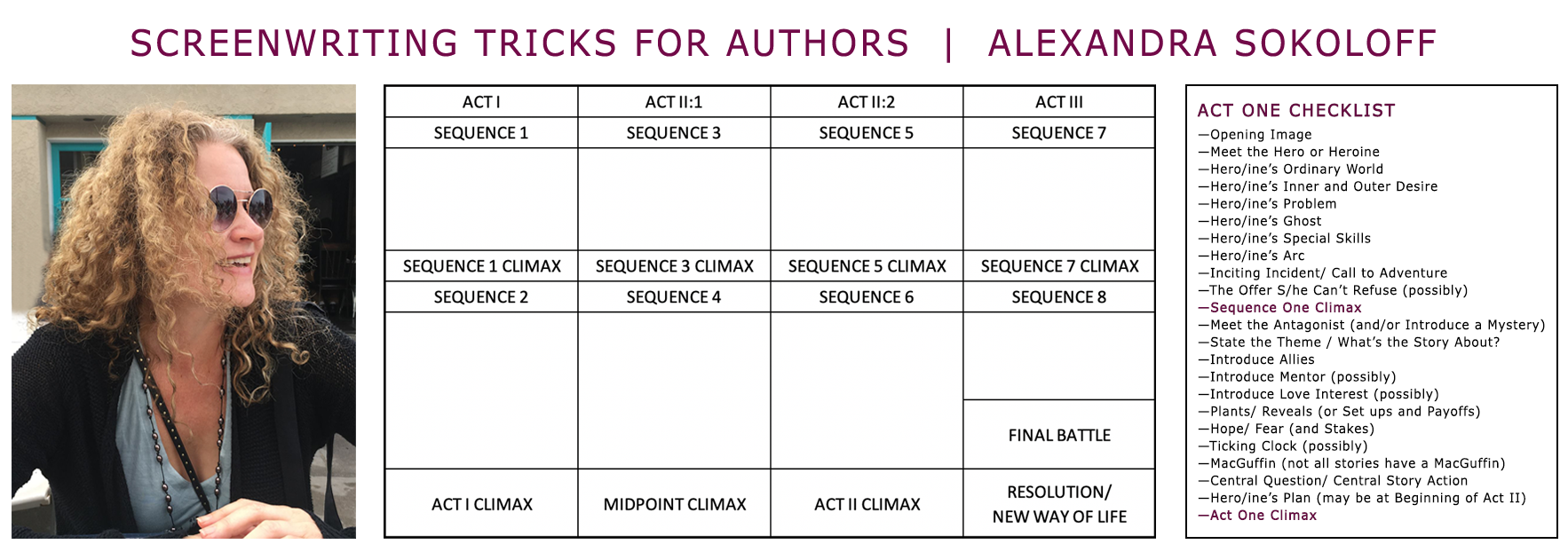 Screenwriting Tricks for Authors Workbooks